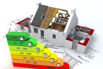 Zo bepaal je of jouw woning duurzaam is
